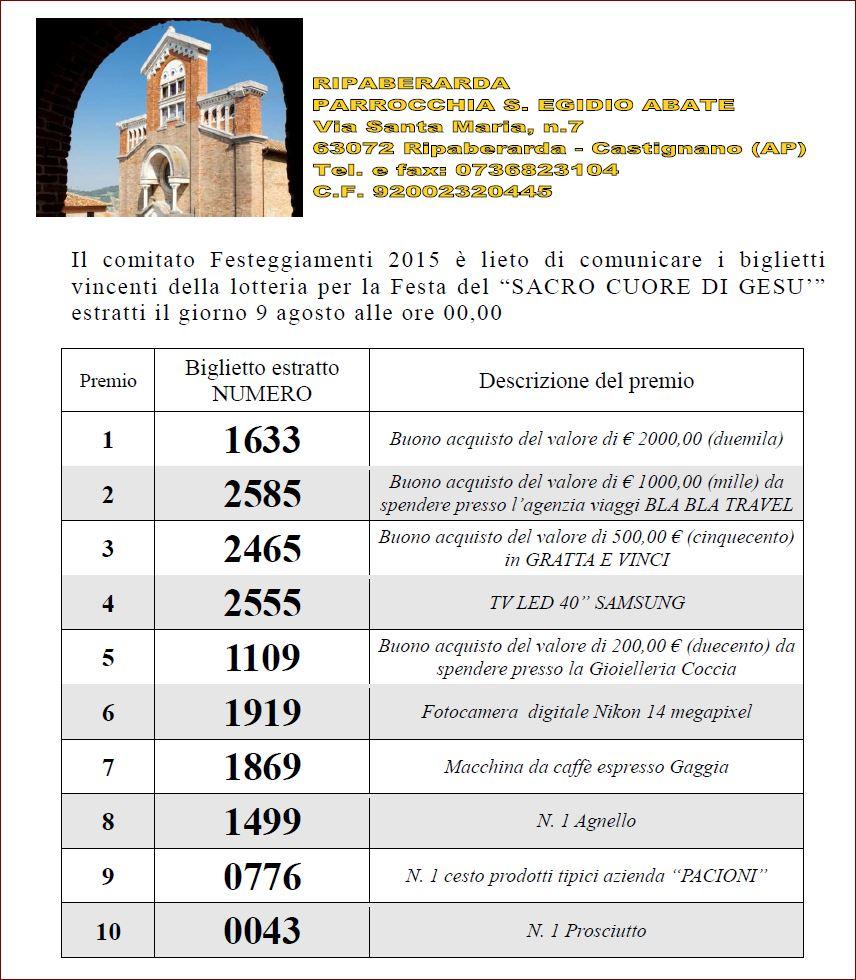 Biglietti estratti lotteria Ripaberarda 2015