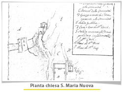 pianta_chiesa_S.Maria_Nuova